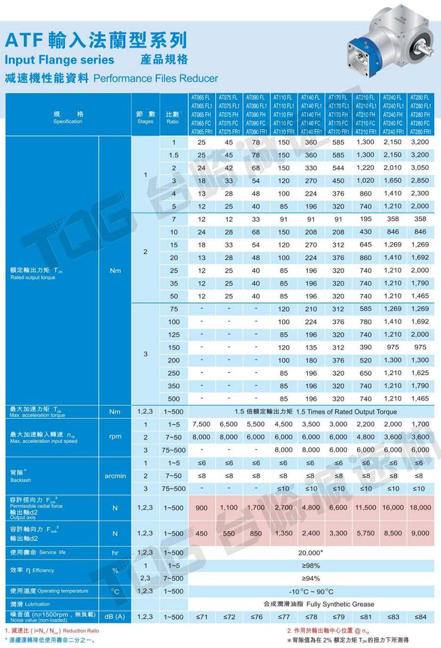 Wholesale High Precision Gearbox | Servo Motor Gear Reducer