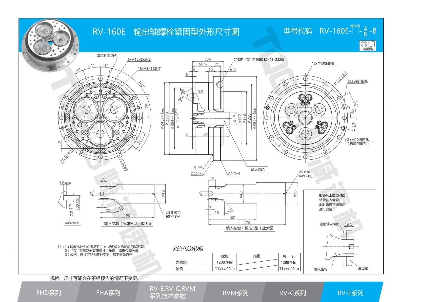 Robot Reducer   RV Reducer Supplier   Harmonic Gear Manufacturer - TQG